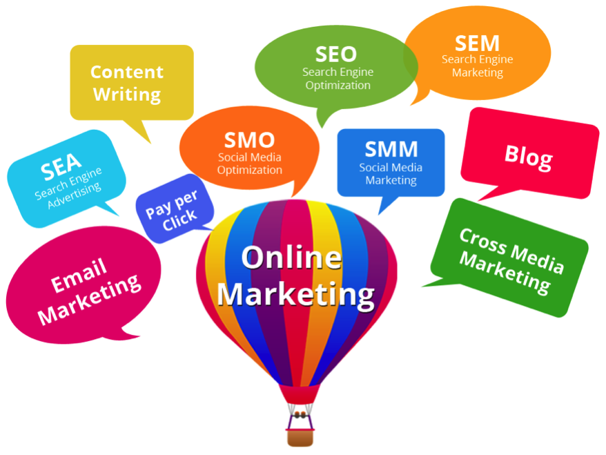 What are Short-Term Online Marketing Strategies?